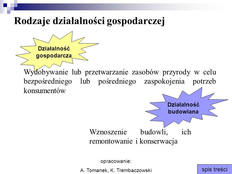 opracowanie: A. Tomanek, K. Trembaczowski spis treści Rodzaje działalności gospodarczej Działalność gospodarcza Działalność budowlana Wydobywanie lub
