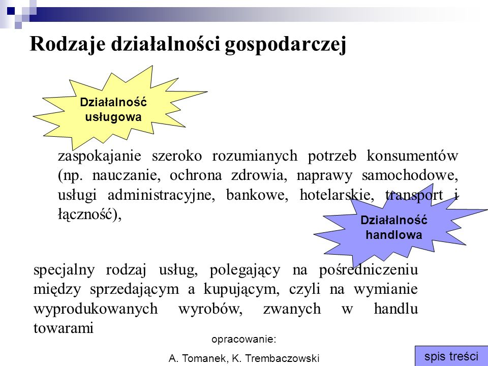 opracowanie: A. Tomanek, K. Trembaczowski spis treści Rodzaje działalności gospodarczej Działalność usługowa Działalność handlowa zaspokajanie szeroko