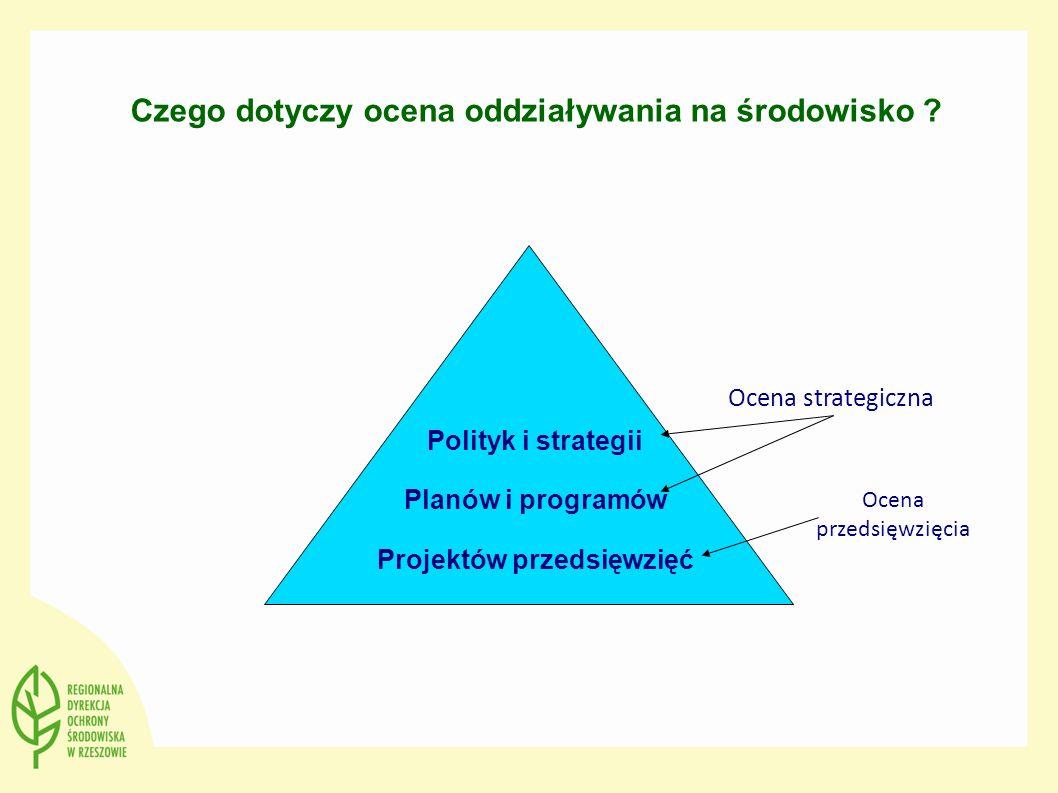 Czego dotyczy ocena oddziaływania na środowisko ? Polityk i strategii Planów i programów Projektów przedsięwzięć Ocena strategiczna Ocena przedsięwzię