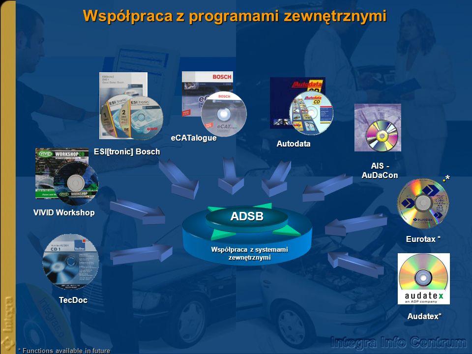Współpraca z programami zewnętrznymi ADSB Współpraca z systemami zewnętrznymi * Functions available in future ESI[tronic] Bosch TecDoc VIVID Workshop
