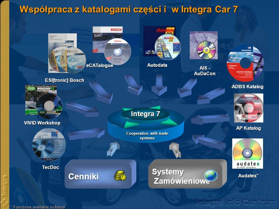 Współpraca z katalogami części i w Integra Car 7 Integra 7 Cooperation with trade systems * Functions available in future ESI[tronic] Bosch TecDoc VIV