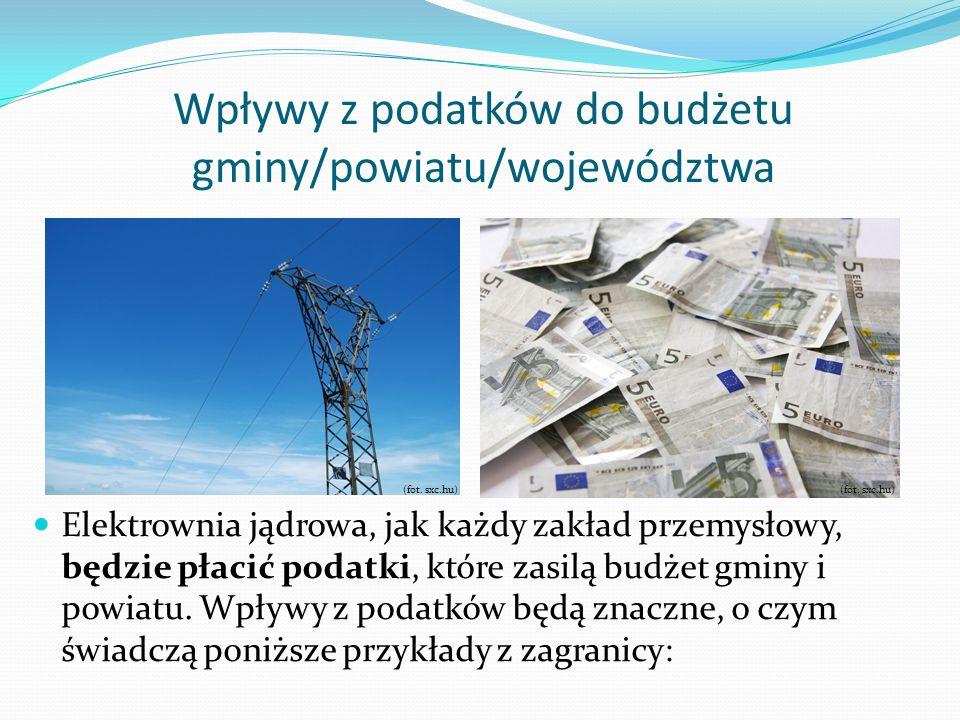 Wpływy z podatków do budżetu gminy/powiatu/województwa (fot. sxc.hu) (fot. sxc.hu) Elektrownia jądrowa, jak każdy zakład przemysłowy, będzie płacić po