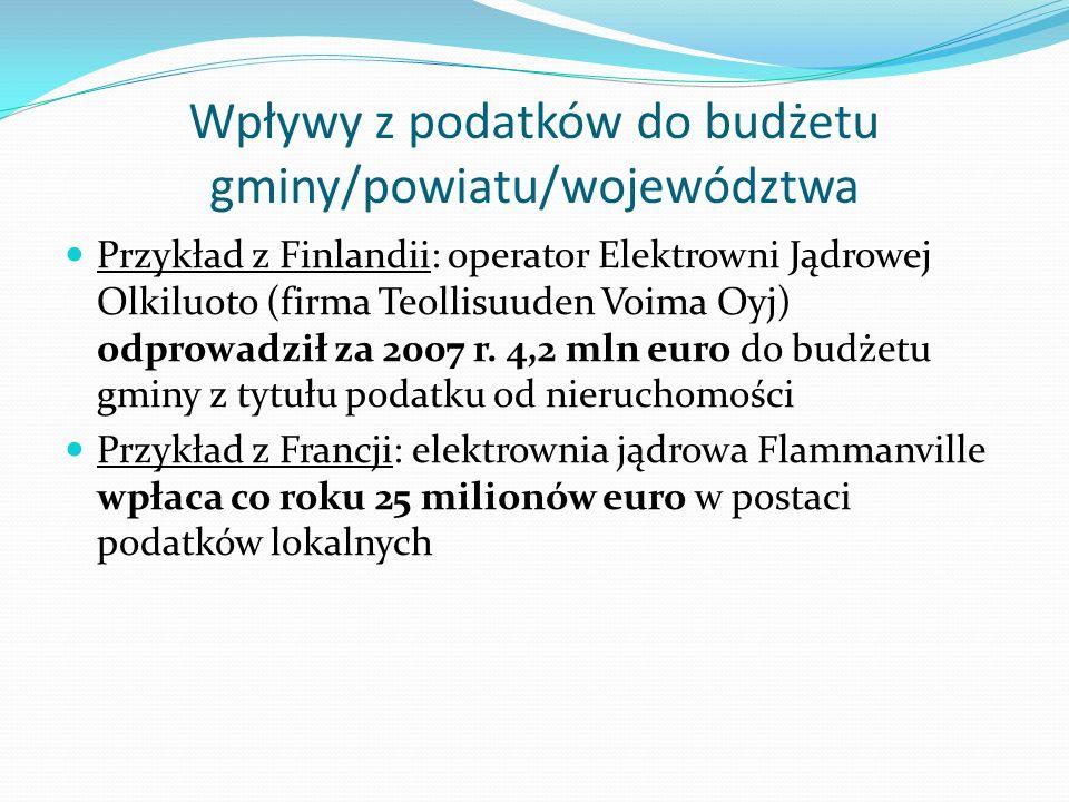 Wpływy z podatków do budżetu gminy/powiatu/województwa Przykład z Finlandii: operator Elektrowni Jądrowej Olkiluoto (firma Teollisuuden Voima Oyj) odp