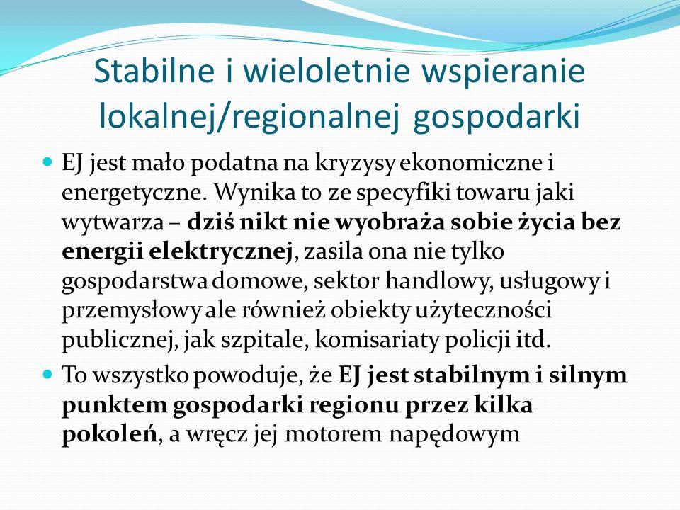 Stabilne i wieloletnie wspieranie lokalnej/regionalnej gospodarki EJ jest mało podatna na kryzysy ekonomiczne i energetyczne. Wynika to ze specyfiki t