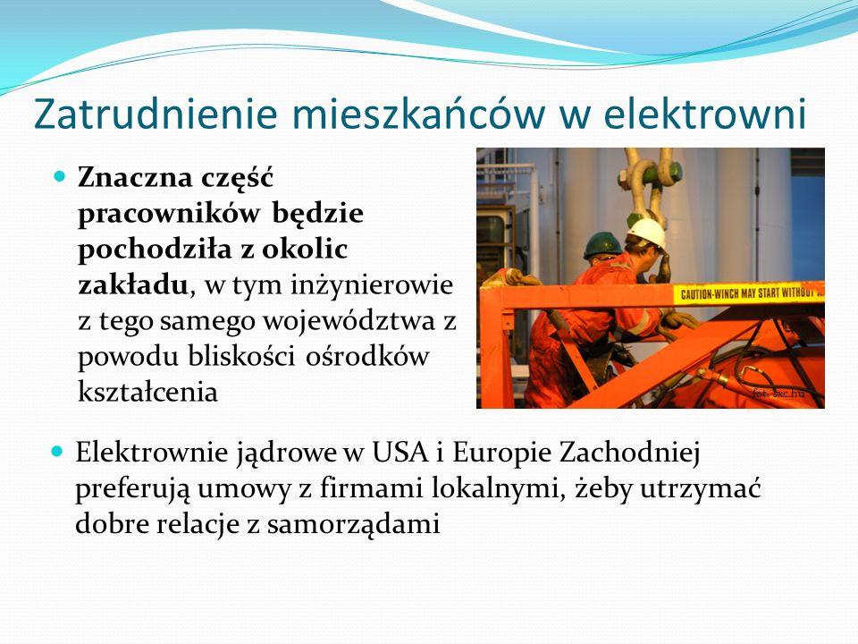 Zatrudnienie mieszkańców w elektrowni Znaczna część pracowników będzie pochodziła z okolic zakładu, w tym inżynierowie z tego samego województwa z pow