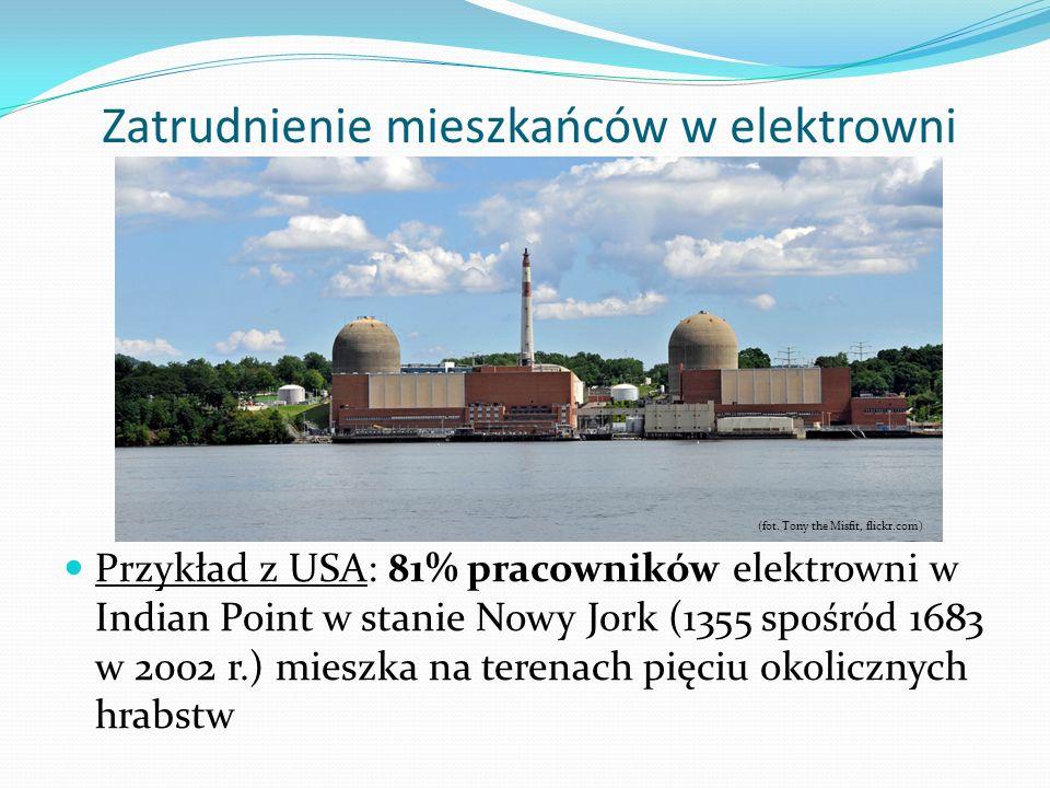 Zatrudnienie mieszkańców w elektrowni (fot. Tony the Misfit, flickr.com) Przykład z USA: 81% pracowników elektrowni w Indian Point w stanie Nowy Jork