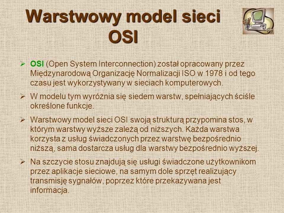 Warstwowy model sieci OSI OSI (Open System Interconnection) został opracowany przez Międzynarodową Organizację Normalizacji ISO w 1978 i od tego czasu