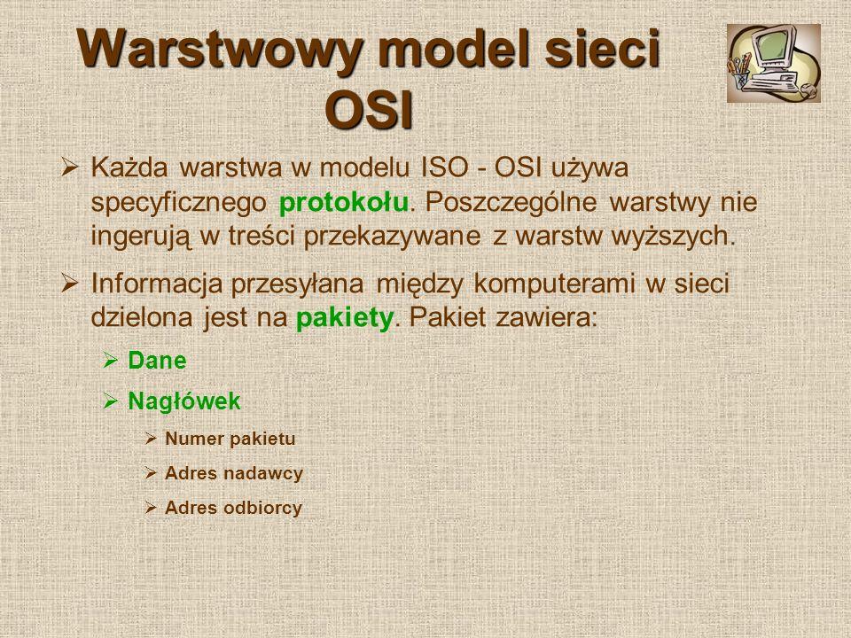 Warstwowy model sieci OSI Każda warstwa w modelu ISO - OSI używa specyficznego protokołu. Poszczególne warstwy nie ingerują w treści przekazywane z wa