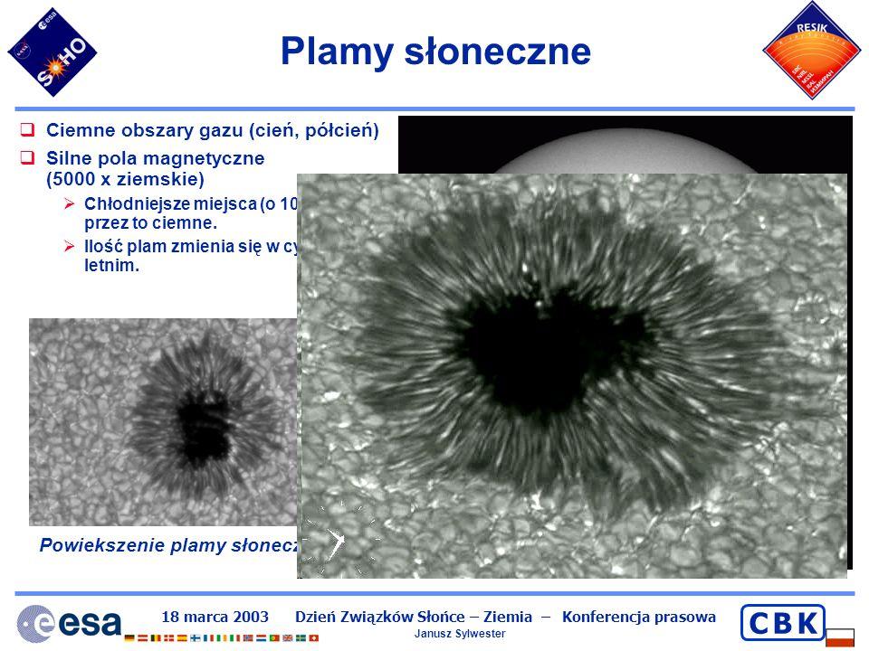 18 marca 2003 Dzień Związków Słońce – Ziemia – Konferencja prasowa Janusz Sylwester C B KC B K Modulacja aktywności w XX wieku Obserwowana ilość plam na powierzchni Słońca zmienia się w czasie.