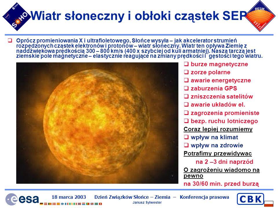 18 marca 2003 Dzień Związków Słońce – Ziemia – Konferencja prasowa Janusz Sylwester C B KC B K Elementy pogody kosmicznej obecność zorzy jest bezpośrednią konsekwencją złej pogody kosmicznej