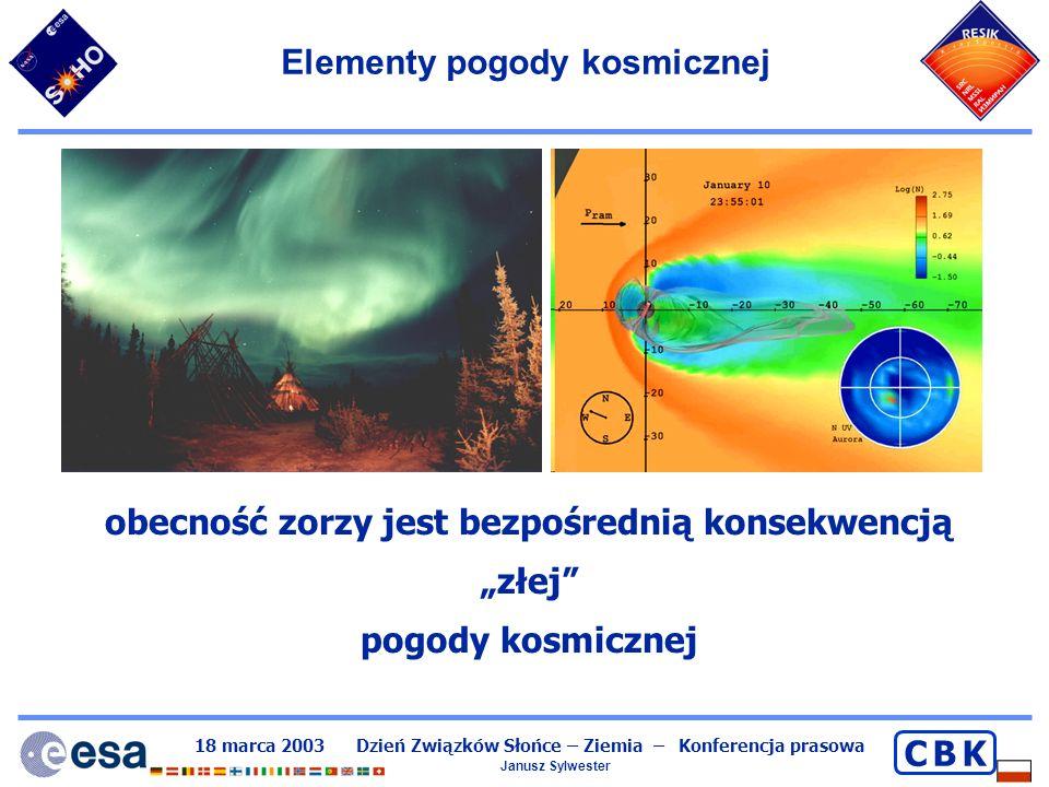18 marca 2003 Dzień Związków Słońce – Ziemia – Konferencja prasowa Janusz Sylwester C B KC B K U podstaw leży zrozumienie fizyki Słońca SOHO (EIT/LASCO), TRACE, RHESSI and KORONAS