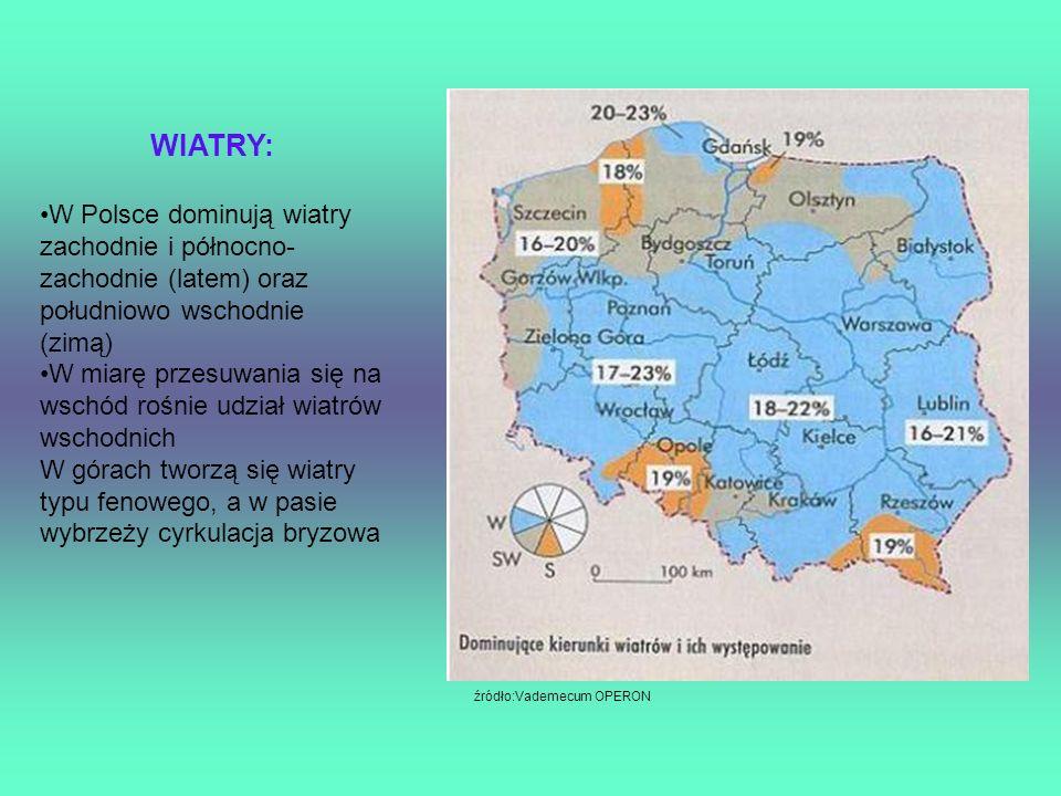 WIATRY: W Polsce dominują wiatry zachodnie i północno- zachodnie (latem) oraz południowo wschodnie (zimą) W miarę przesuwania się na wschód rośnie udz