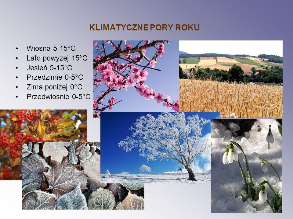 KLIMATYCZNE PORY ROKU Wiosna 5-15°C Lato powyżej 15°C Jesień 5-15°C Przedzimie 0-5°C Zima poniżej 0°C Przedwiośnie 0-5°C