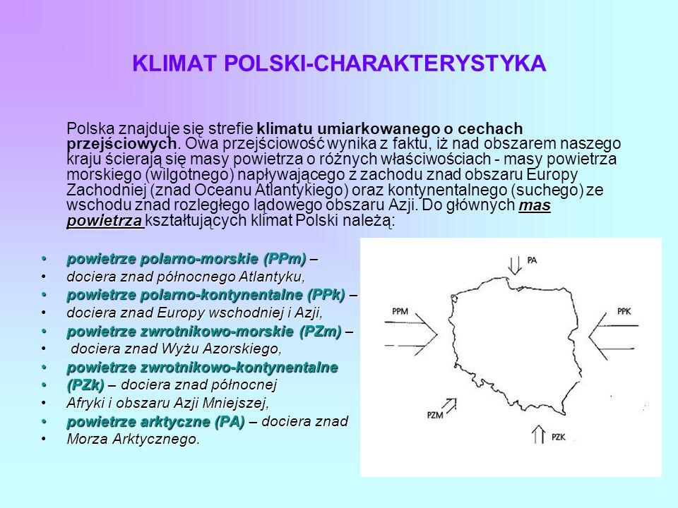 MASA POWIETRZAPOGODA powietrze polarno- morskie lato-chłodne,wilgotne; zima-łagodna,deszczowa powietrze polarno- kontynentalne lato-gorące,suche; zima-mroźna,sucha powietrze zwrotnikowo- morskie lato-burzowe zima-nagła odwilż powietrze zwrotnikowo- kontynentalne lato-gorące,suche; jesień Złota polska jesień powietrze arktyczne zima mroźna; wiosna zimni ogrodnicy (przymrozki)