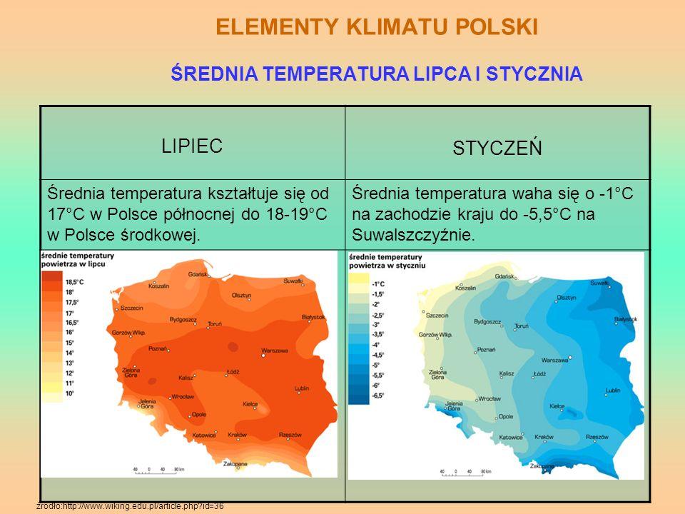 ELEMENTY KLIMATU POLSKI ŚREDNIA TEMPERATURA LIPCA I STYCZNIA LIPIEC STYCZEŃ Średnia temperatura kształtuje się od 17°C w Polsce północnej do 18-19°C w
