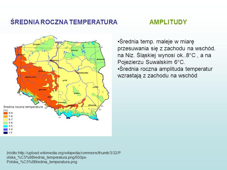 ŚREDNIA ROCZNA TEMPERATURA AMPLITUDY Średnia temp. maleje w miarę przesuwania się z zachodu na wschód. na Niz. Śląskiej wynosi ok..8°C, a na Pojezierz
