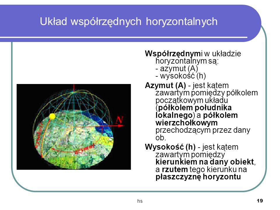 hs 19 Układ współrzędnych horyzontalnych Współrzędnymi w układzie horyzontalnym są: - azymut (A) - wysokość (h) Azymut (A) - jest kątem zawartym pomię
