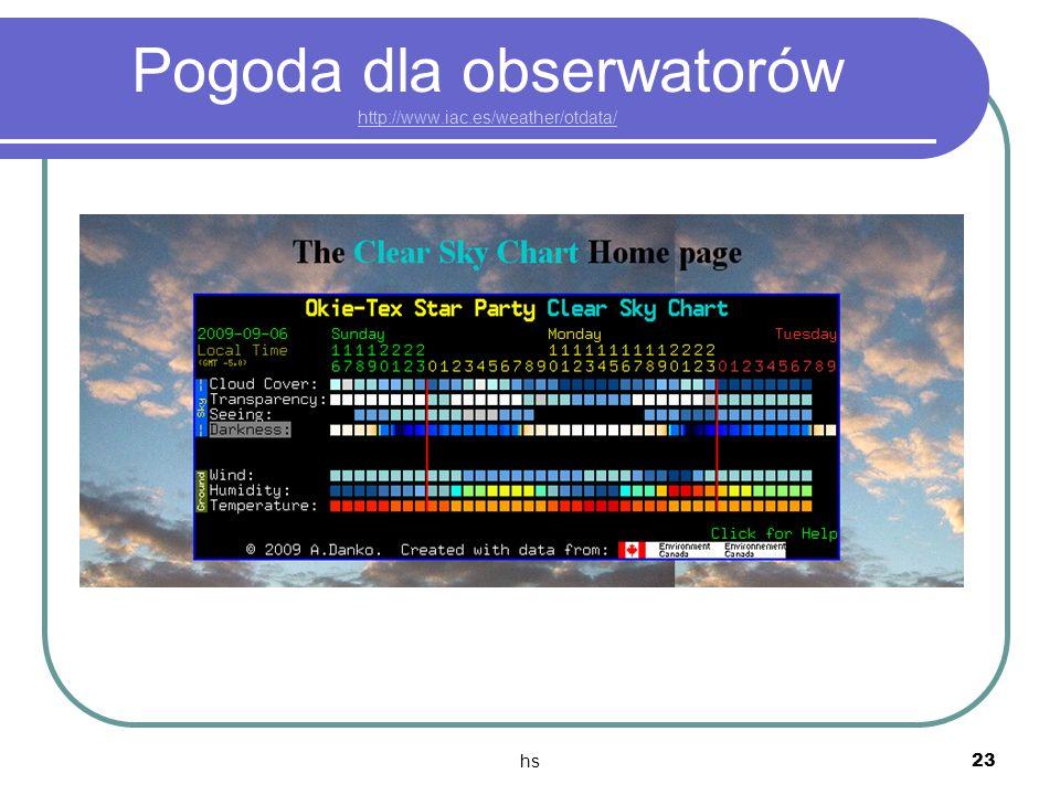 hs 23 Pogoda dla obserwatorów http://www.iac.es/weather/otdata/ http://www.iac.es/weather/otdata/