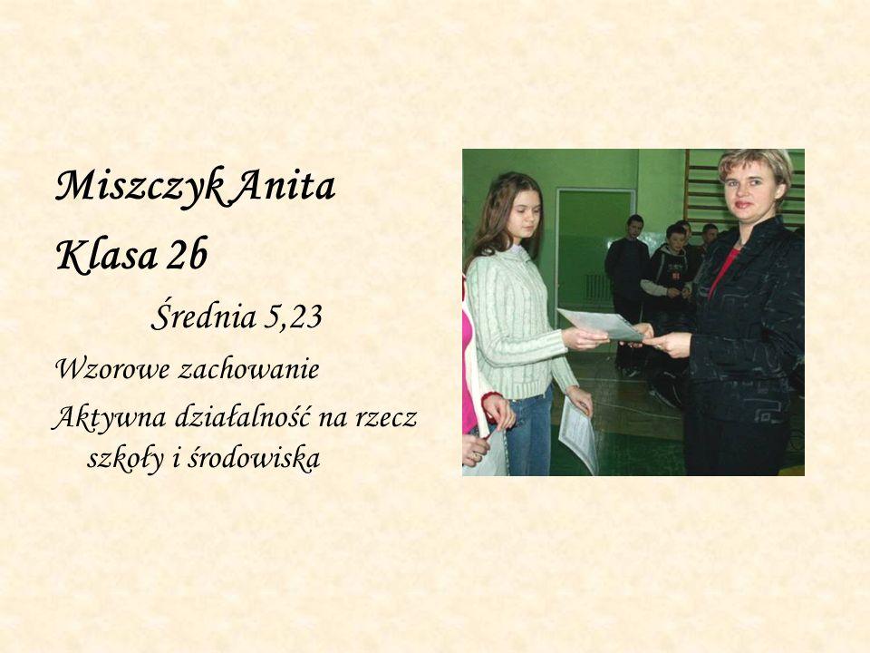 Miszczyk Anita Klasa 2b Średnia 5,23 Wzorowe zachowanie Aktywna działalność na rzecz szkoły i środowiska
