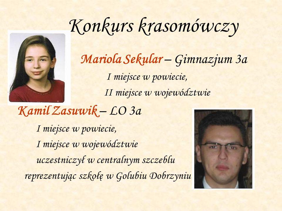 Konkurs krasomówczy Mariola Sekular – Gimnazjum 3a I miejsce w powiecie, II miejsce w województwie Kamil Zasuwik – LO 3a I miejsce w powiecie, I miejs