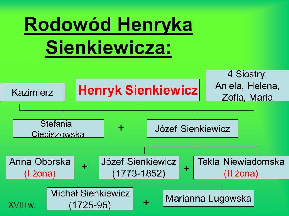 Rodowód Henryka Sienkiewicza: Henryk Sienkiewicz 4 Siostry: Aniela, Helena, Zofia, Maria Kazimierz Józef Sienkiewicz Stefania Cieciszowska Tekla Niewiadomska (II żona) Józef Sienkiewicz (1773-1852) Anna Oborska (I żona) Michał Sienkiewicz (1725-95) Marianna Lugowska + + + XVIII w.