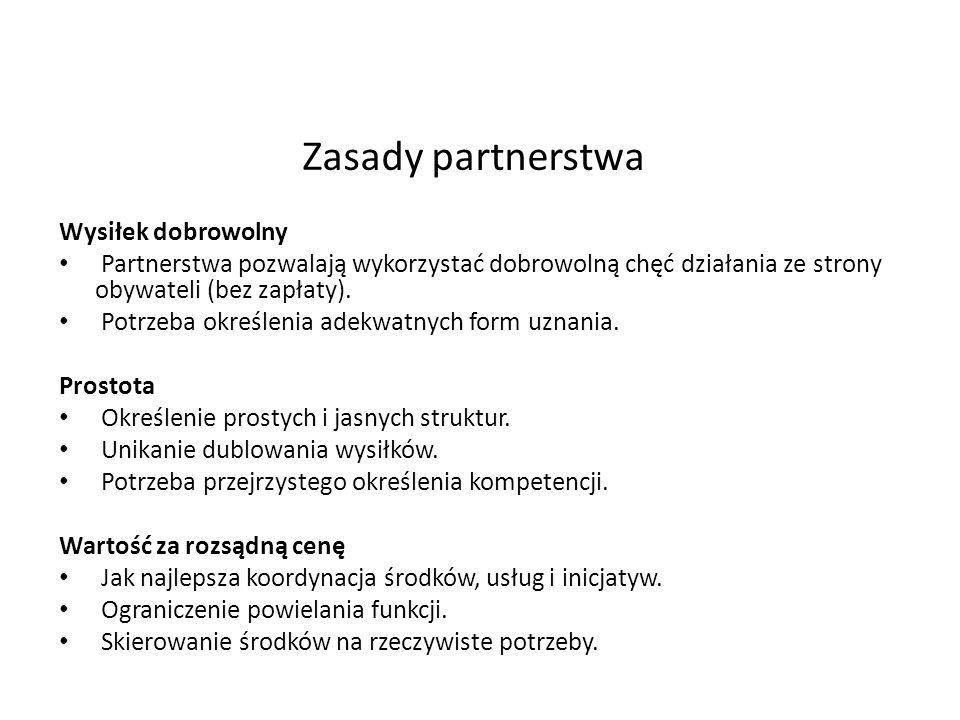 Zasady partnerstwa Wysiłek dobrowolny Partnerstwa pozwalają wykorzystać dobrowolną chęć działania ze strony obywateli (bez zapłaty). Potrzeba określen