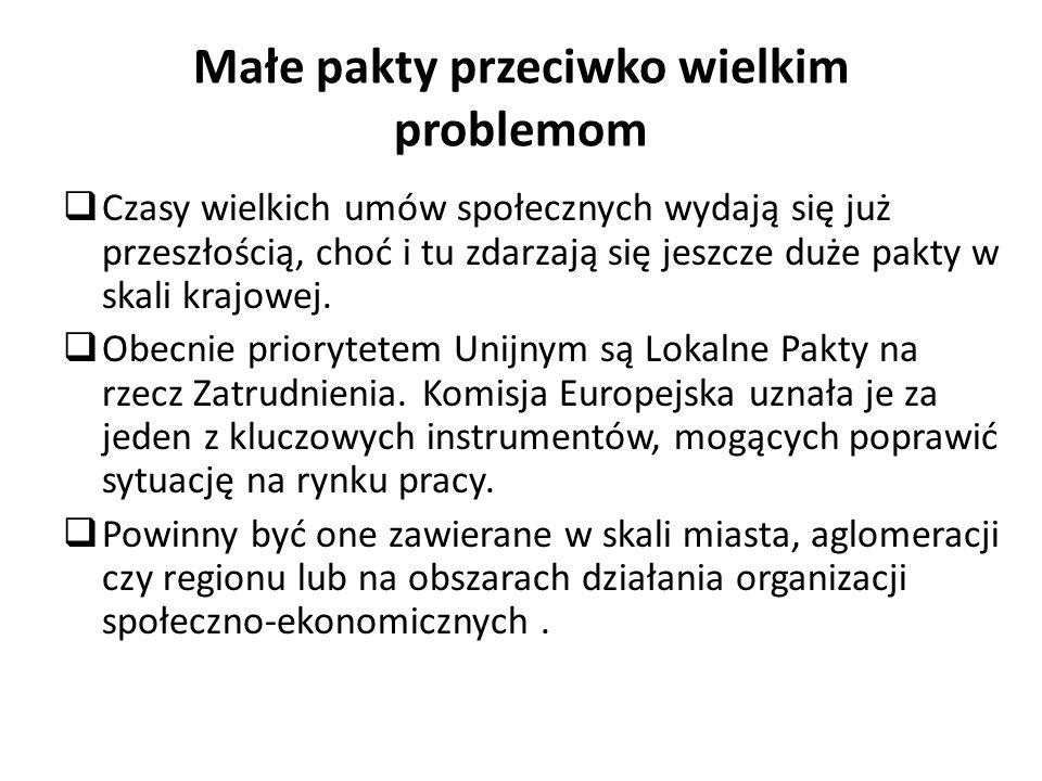 Praktyka wdrażania partnerstwa lokalnego w Polsce i na świecie pozwala sformułować najważniejsze czynniki określające skuteczność działań partnerskich.