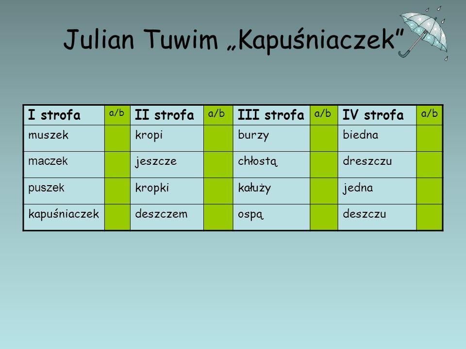 Ćwiczenie 5. Jakie układy rymów dominują w wierszu? Za pomocą literek a, b w prawidłowy sposób zaznacz pary rymów w poszczególnych strofach: