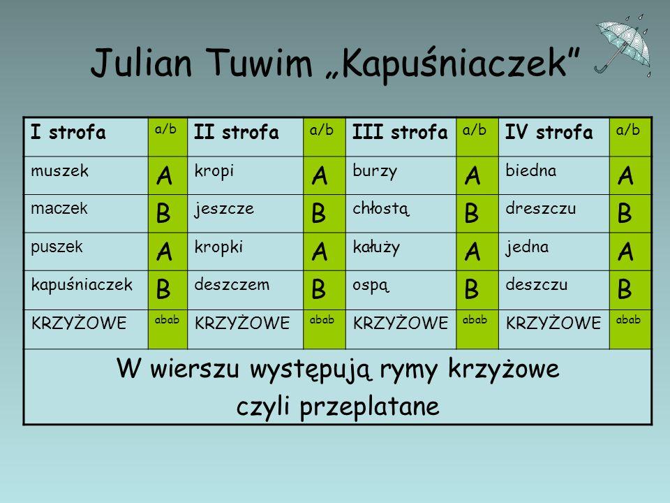 Julian Tuwim Kapuśniaczek I strofa a/b II strofa a/b III strofa a/b IV strofa a/b muszekkropiburzybiedna maczek jeszczechłostądreszczu puszek kropkika