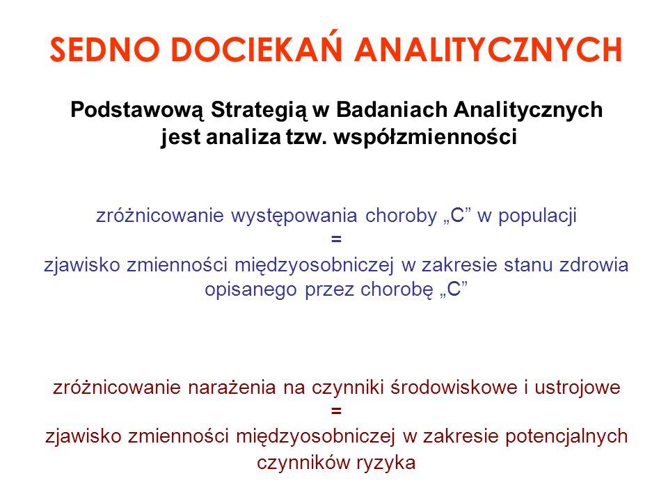 SEDNO DOCIEKAŃ ANALITYCZNYCH Podstawową Strategią w Badaniach Analitycznych jest analiza tzw. współzmienności zróżnicowanie występowania choroby C w p