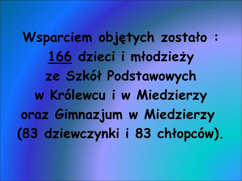 Wsparciem objętych zostało : 166 dzieci i młodzieży ze Szkół Podstawowych w Królewcu i w Miedzierzy oraz Gimnazjum w Miedzierzy (83 dziewczynki i 83 chłopców).
