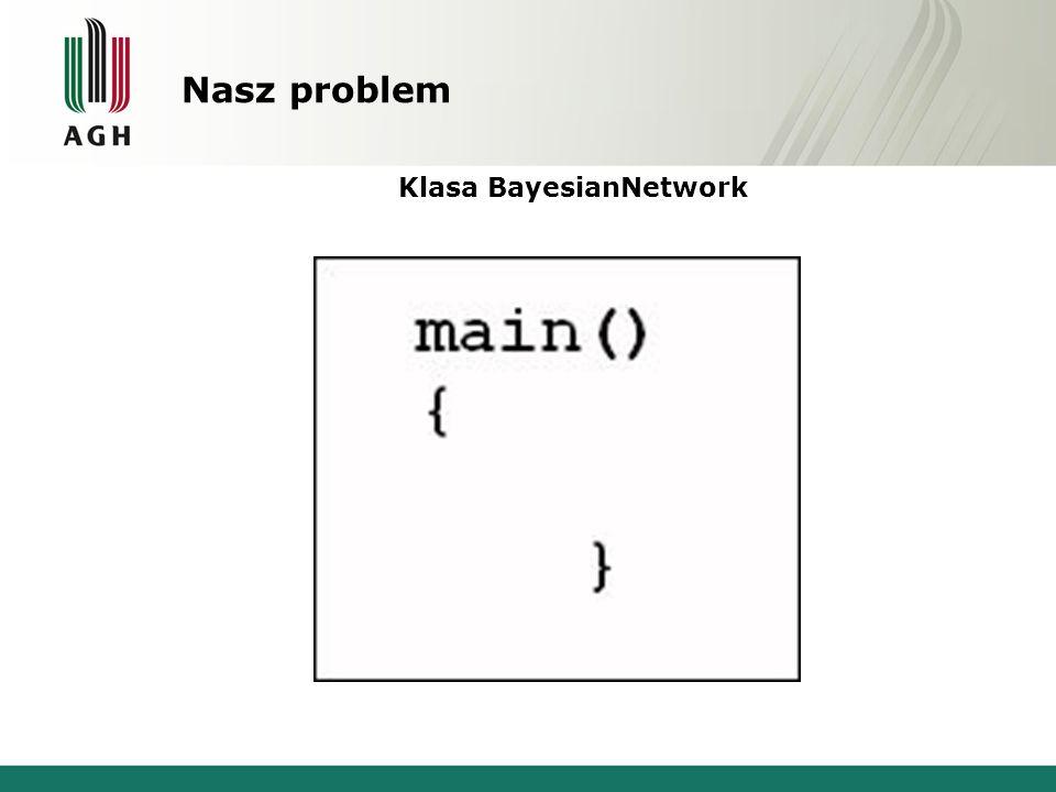 Nasz problem Klasa BayesianNetwork