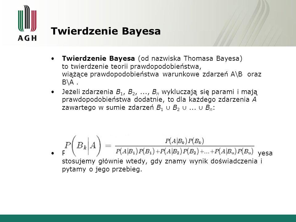 Twierdzenie Bayesa Twierdzenie Bayesa (od nazwiska Thomasa Bayesa) to twierdzenie teorii prawdopodobieństwa, wiążące prawdopodobieństwa warunkowe zdar