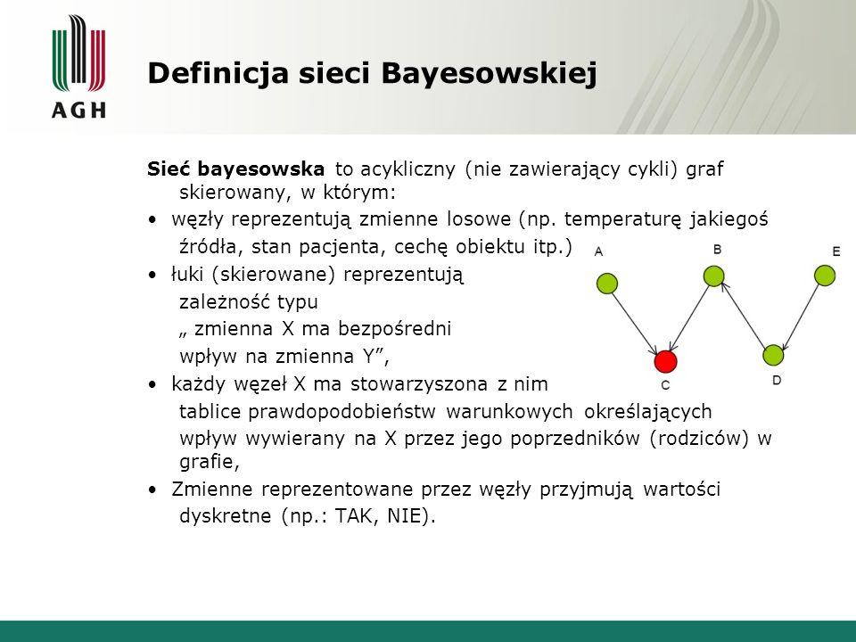 Definicja sieci Bayesowskiej Sieć bayesowska to acykliczny (nie zawierający cykli) graf skierowany, w którym: węzły reprezentują zmienne losowe (np. t