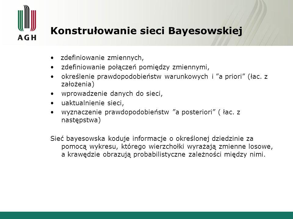Konstrułowanie sieci Bayesowskiej zdefiniowanie zmiennych, zdefiniowanie połączeń pomiędzy zmiennymi, określenie prawdopodobieństw warunkowych i a pri