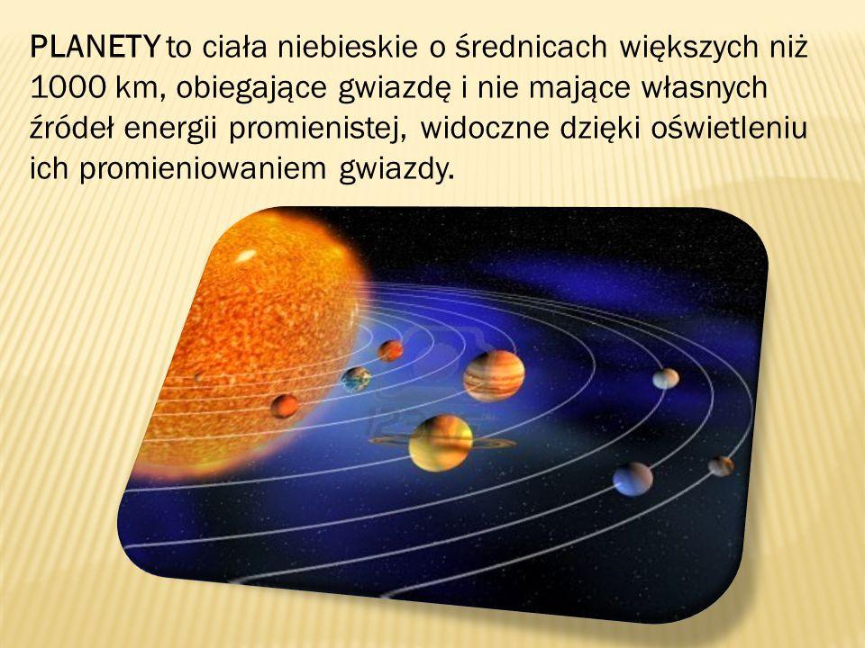 PLANETY to ciała niebieskie o średnicach większych niż 1000 km, obiegające gwiazdę i nie mające własnych źródeł energii promienistej, widoczne dzięki