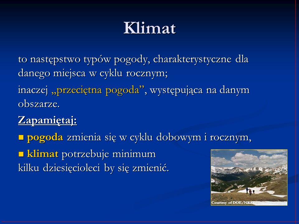 Klimat to następstwo typów pogody, charakterystyczne dla danego miejsca w cyklu rocznym; inaczej przeciętna pogoda, występująca na danym obszarze. Zap