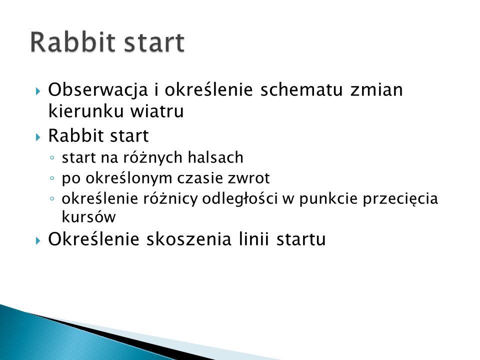 Obserwacja i określenie schematu zmian kierunku wiatru Rabbit start start na różnych halsach po określonym czasie zwrot określenie różnicy odległości