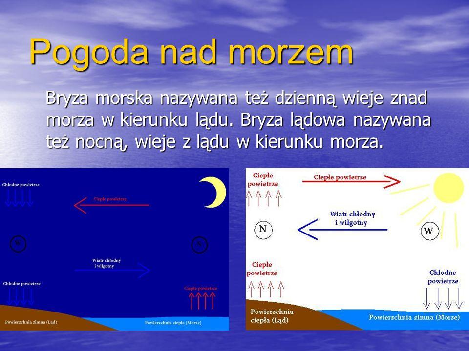 Pogoda nad morzem Bryza morska nazywana też dzienną wieje znad morza w kierunku lądu. Bryza lądowa nazywana też nocną, wieje z lądu w kierunku morza.