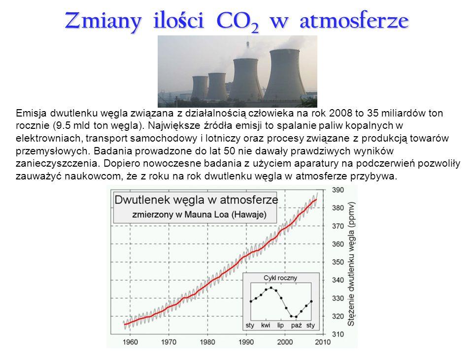 Zmiany ilo ś ci CO 2 w atmosferze Emisja dwutlenku węgla związana z działalnością człowieka na rok 2008 to 35 miliardów ton rocznie (9.5 mld ton węgla