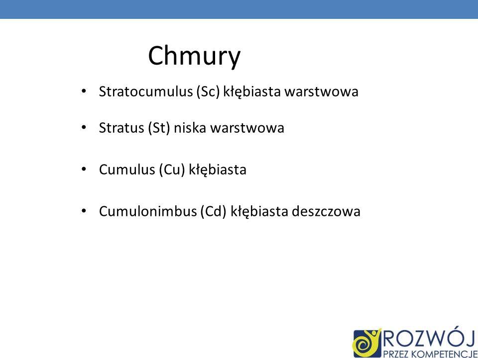 Chmury Cirrus (Ci) pierzaste Cirrocumulus (Cc) kłębiasto – pierzaste Cirrostratus (Cs) warstwowo – pierzaste Altocumulus (Ac) średnio kłębiaste Altost