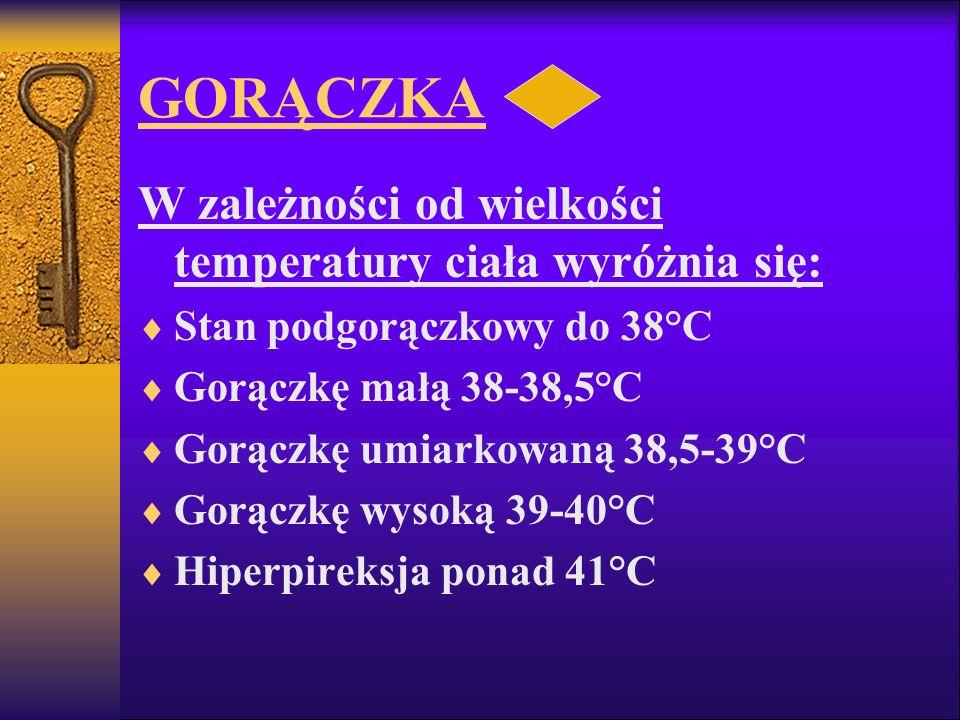 GORĄCZKA W zależności od wielkości temperatury ciała wyróżnia się: Stan podgorączkowy do 38°C Gorączkę małą 38-38,5°C Gorączkę umiarkowaną 38,5-39°C G
