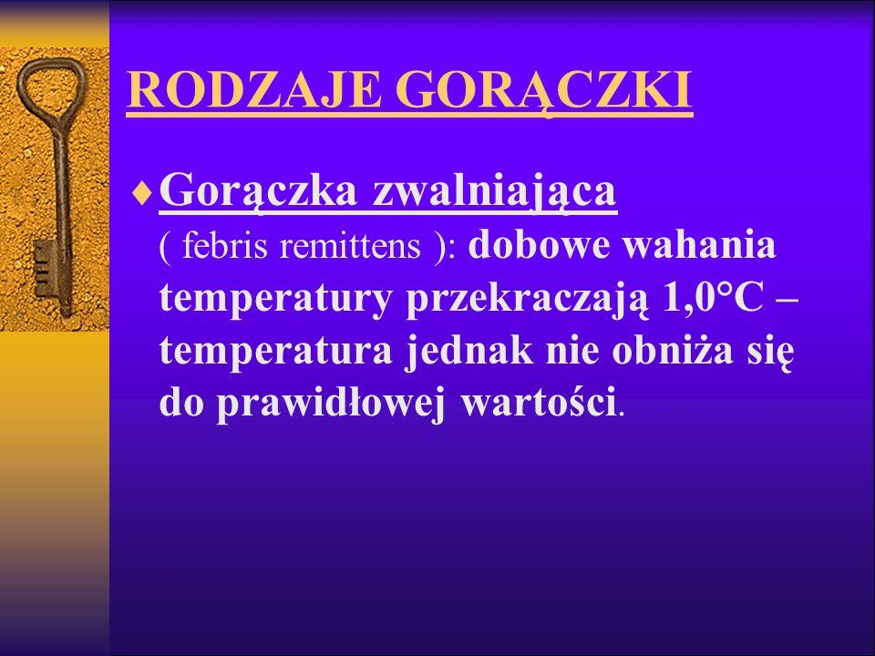 RODZAJE GORĄCZKI Gorączka zwalniająca ( febris remittens ): dobowe wahania temperatury przekraczają 1,0°C – temperatura jednak nie obniża się do prawi