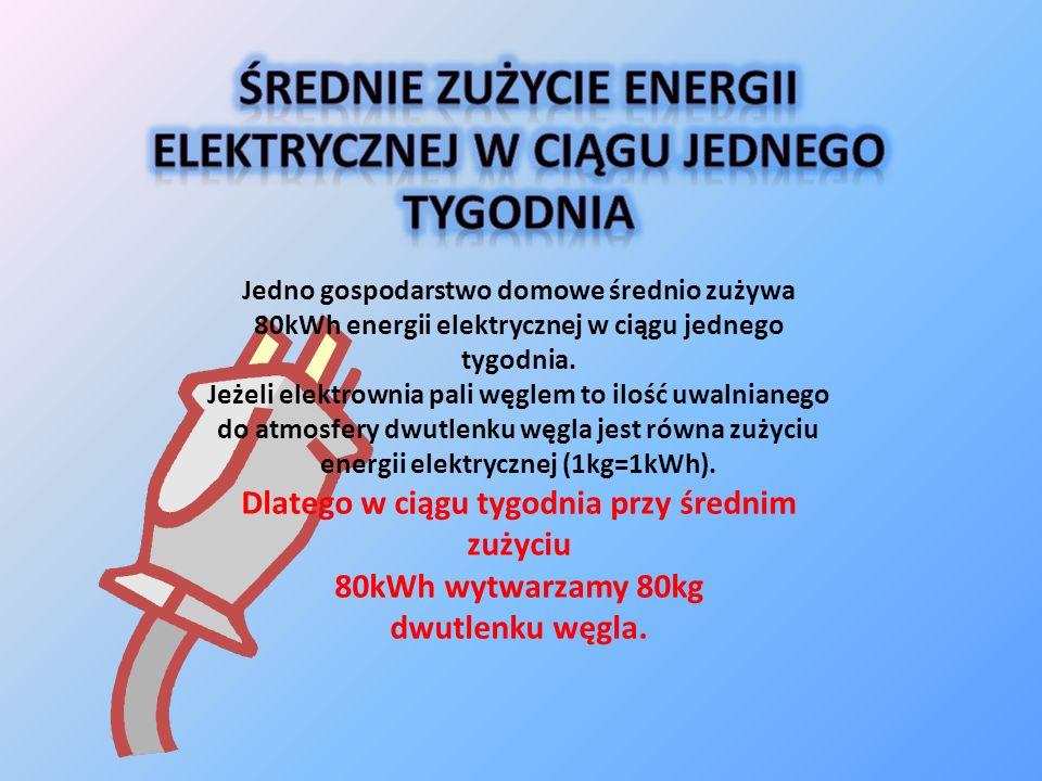 Jedno gospodarstwo domowe średnio zużywa 80kWh energii elektrycznej w ciągu jednego tygodnia. Jeżeli elektrownia pali węglem to ilość uwalnianego do a