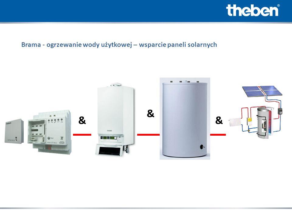 & & & Brama - ogrzewanie wody użytkowej – wsparcie paneli solarnych