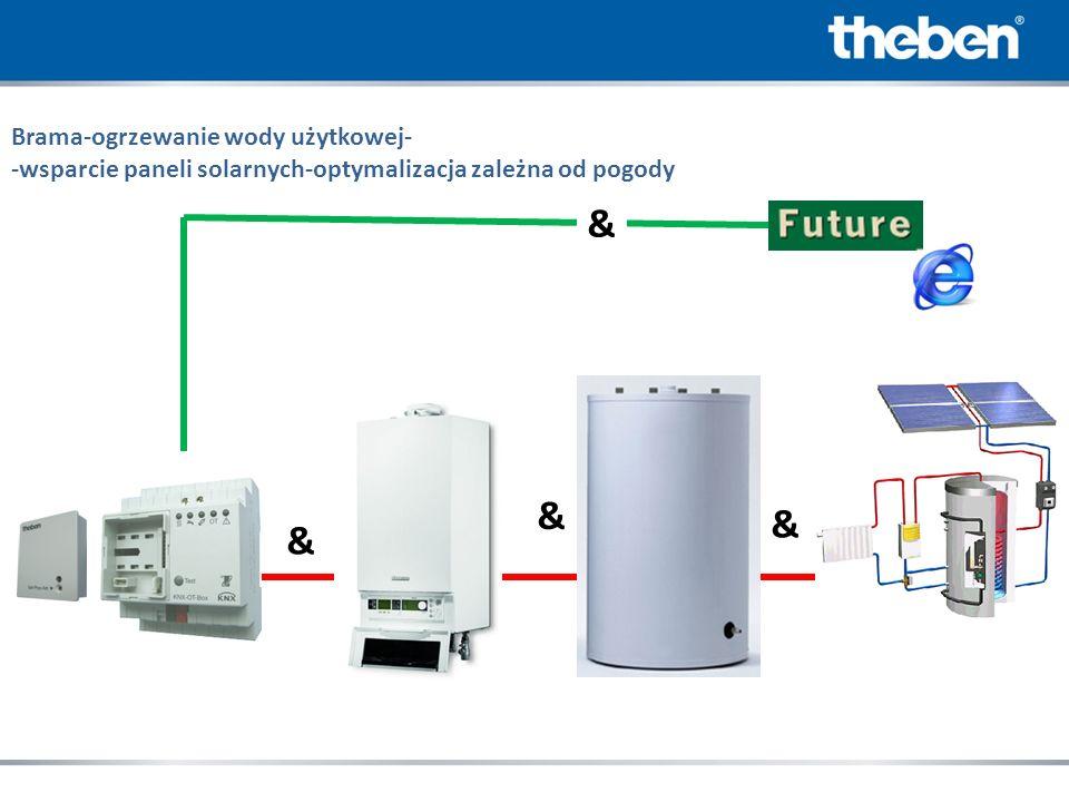 & & & Brama-ogrzewanie wody użytkowej- -wsparcie paneli solarnych-optymalizacja zależna od pogody &