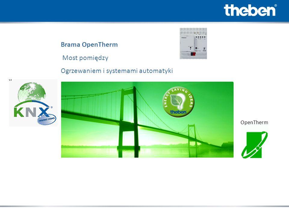 OpenTherm Brama OpenTherm Most pomiędzy Ogrzewaniem i systemami automatyki
