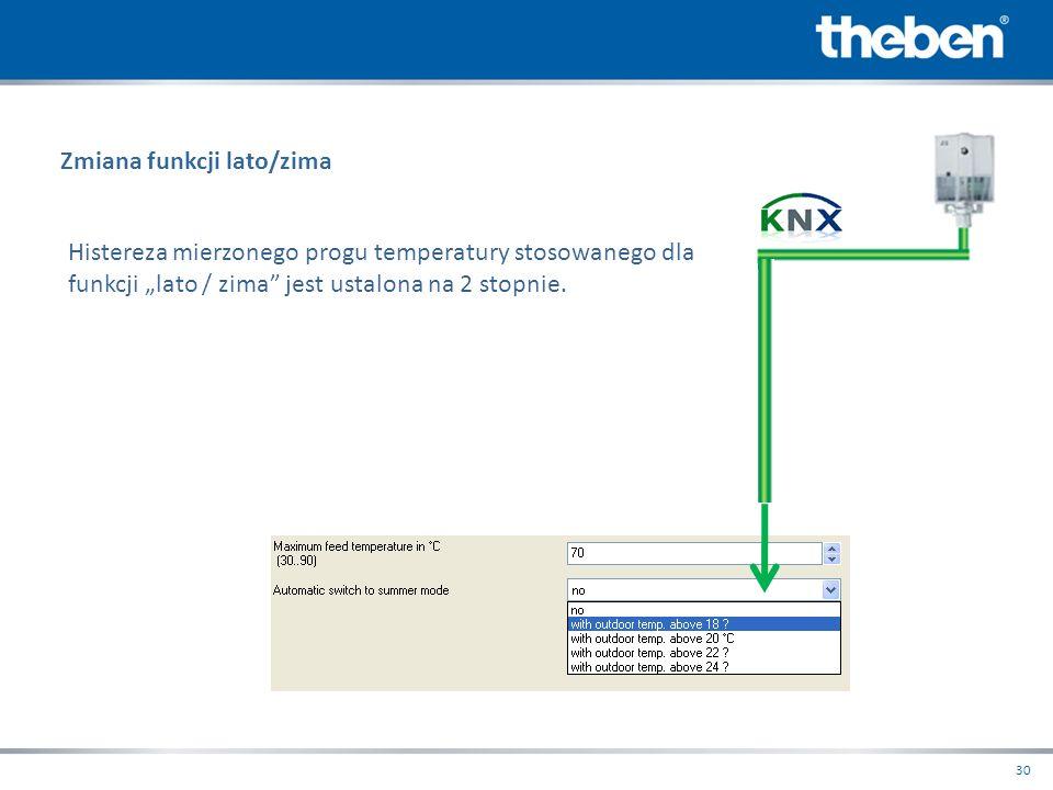 30 Histereza mierzonego progu temperatury stosowanego dla funkcji lato / zima jest ustalona na 2 stopnie. Zmiana funkcji lato/zima