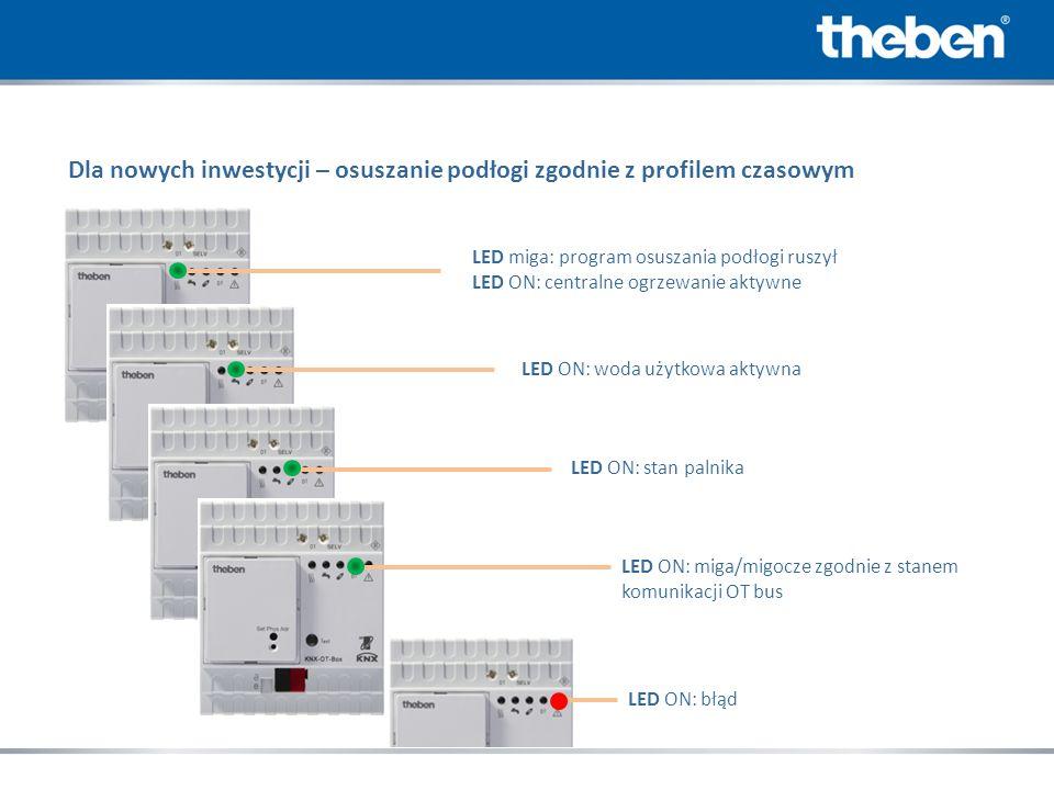 Dla nowych inwestycji – osuszanie podłogi zgodnie z profilem czasowym LED miga: program osuszania podłogi ruszył LED ON: centralne ogrzewanie aktywne