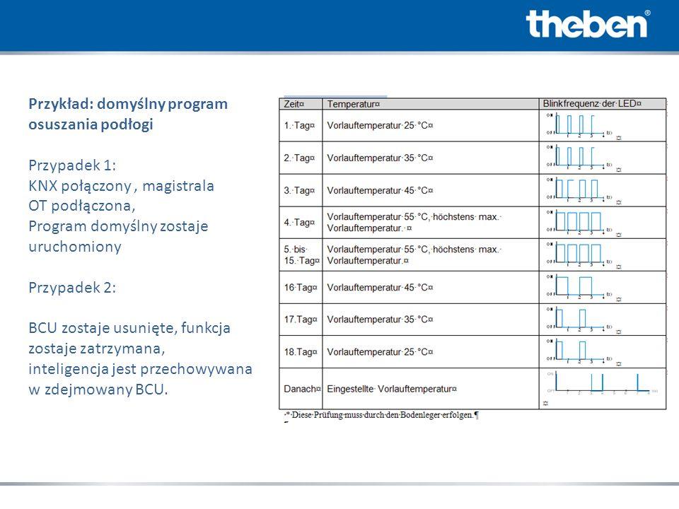 Przykład: domyślny program osuszania podłogi Przypadek 1: KNX połączony, magistrala OT podłączona, Program domyślny zostaje uruchomiony Przypadek 2: B